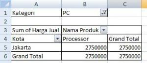 hasil pivot table