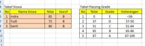 hasil tabel konversi