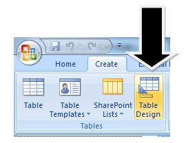 table design access