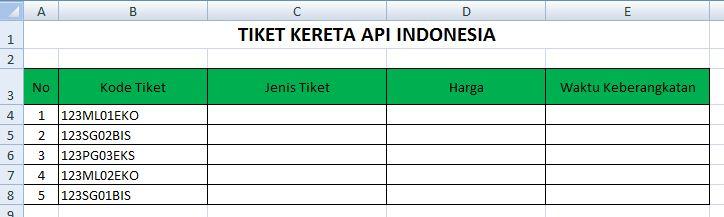 tabel tiket