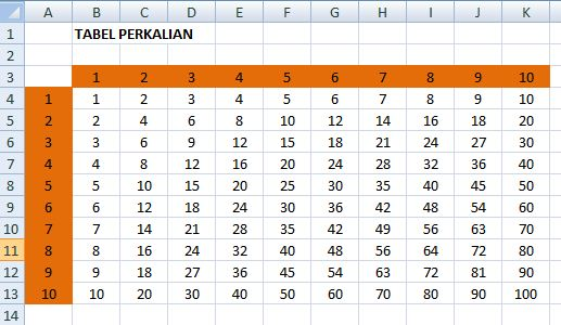 Tabel Perkalian2