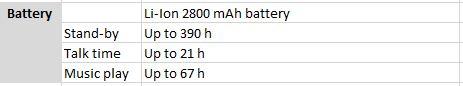 Samsung Galaxy S5 baterai