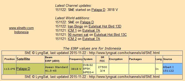 channel baru satelit palapa d