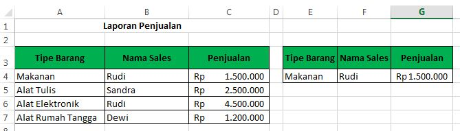 contoh advanced Filter pada excel 2