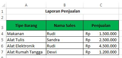 contoh advanced Filter pada excel